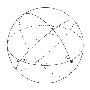 spherical_triangle